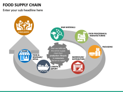Food Supply Chain PPT slide 16