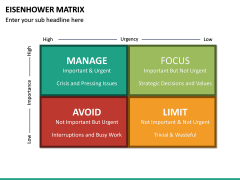 Eisenhower Matrix PPT Slide 14