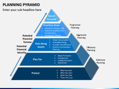 Planning Pyramid PPT Slide 4