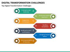 Digital Transformation Challenges PPT Slide 10