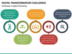Digital Transformation Challenges PPT Slide 17