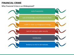 Financial Crime PPT Slide 21