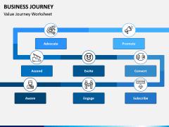 Business Journey PPT Slide 8