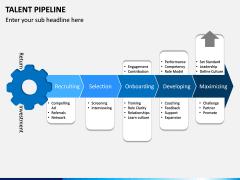 Talent Pipeline PPT Slide 7