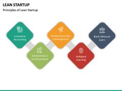 Lean Startup PPT Slide 33