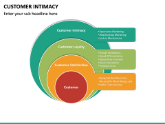 Customer Intimacy PPT Slide 19