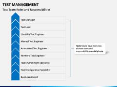 Test Management PPT slide 14
