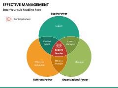 Effective Management PPT Slide 34