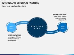Internal Vs External Factors PPT Slide 10