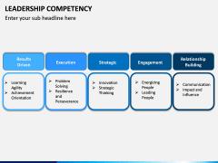 Leadership Competency PPT Slide 14
