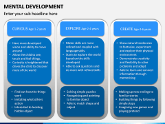 Mental Development PPT Slide 10
