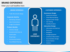 Brand Experience PPT Slide 11