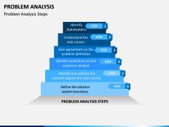 Problem Analysis PPT slide 2