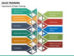 Sales Training PPT Slide 26