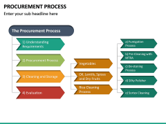 Procurement Process PPT Slide 26
