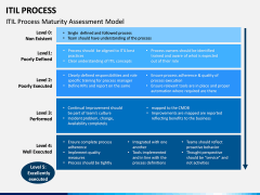 ITIL Process PPT Slide 7