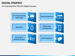 Digital Strategy PPT Slide 6