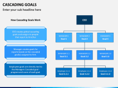 Cascading Goals PPT Slide 6