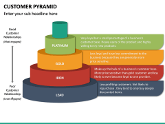 Customer Pyramid PPT Slide 18