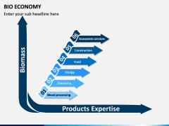 Bio Economy PPT Slide 18