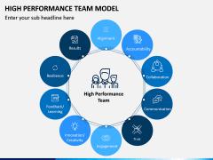 High Performance Team Model PPT Slide 12