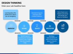 Design Thinking PPT Slide 20