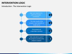 Intervention Logic PPT Slide 2