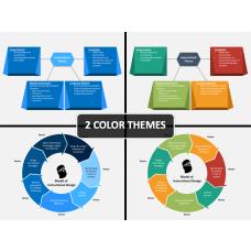 Instructional Design PPT Cover Slide
