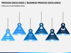 Business Process Excellence PPT Slide 14
