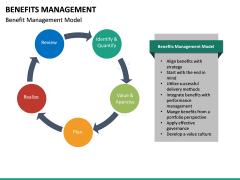 Benefits management PPT slide 28