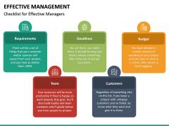 Effective Management PPT Slide 33