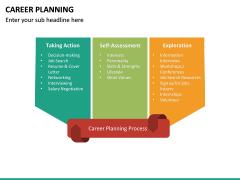 Career Planning PPT Slide 18