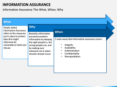 Information Assurance PPT slide 12