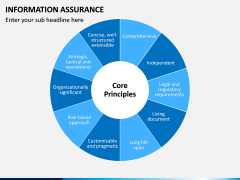 Information Assurance PPT slide 11