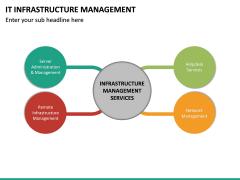 IT Infrastructure Management PPT Slide 44