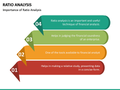 Ratio Analysis PPT Slide 20