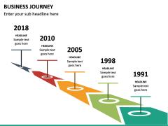 Business Journey PPT Slide 14