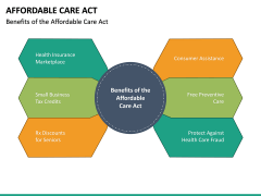 Affordable Care Act PPT Slide 16