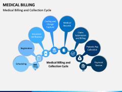 Medical Billing PPT Slide 4