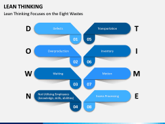 Lean Thinking PPT Slide 10