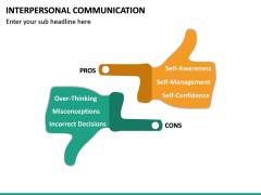 Interpersonal Communication PPT Slide 23