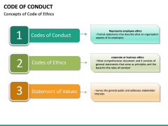 Code of Conduct PPT slide 25