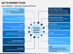 Go To Market Plan (GTM Plan) PPT Slide 16