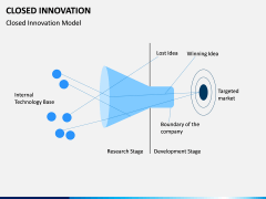 Closed Innovation PPT slide 4