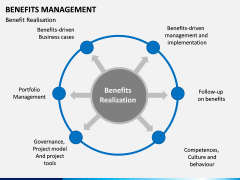 Benefits management PPT slide 9