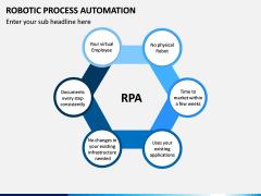 Robotic Process Automation PPT Slide 3