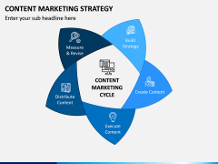 Content Marketing Strategy PPT Slide 11