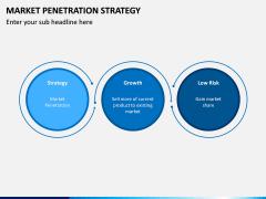 Market Penetration PPT Slide 11