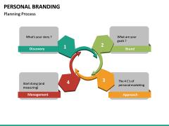 Personal Branding PPT Slide 41