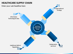 Healthcare Supply Chain PPT Slide 1